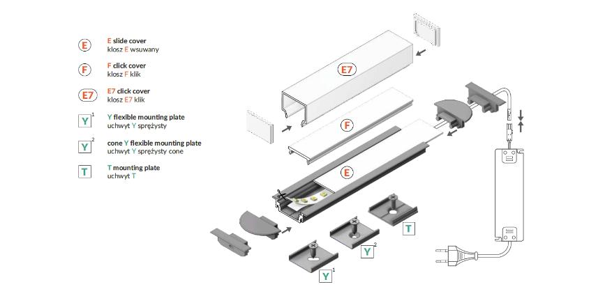 profil led, profil do taśmy led, profil aluminiowy led, profile do led, profile led warszawa, bartycka 116